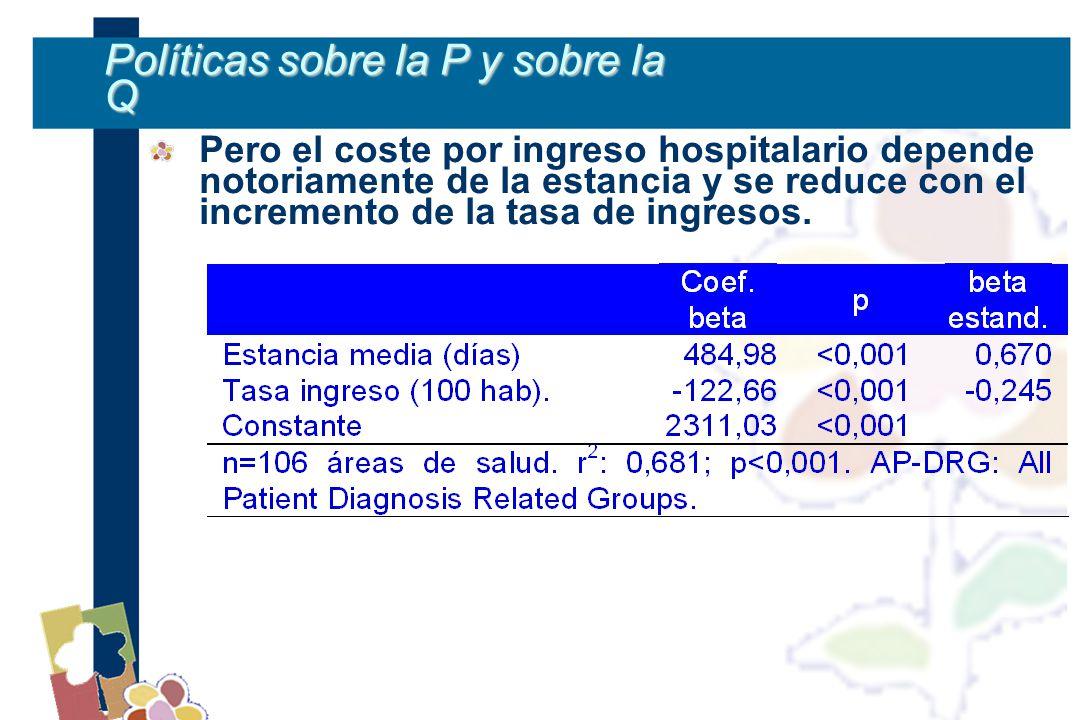 Políticas sobre la P y sobre la Q Pero el coste por ingreso hospitalario depende notoriamente de la estancia y se reduce con el incremento de la tasa de ingresos.