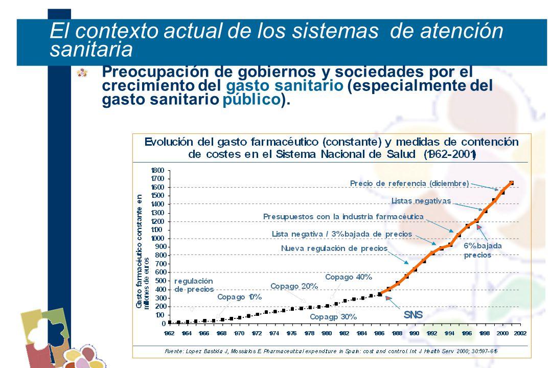 Preocupación de gobiernos y sociedades por el crecimiento del gasto sanitario (especialmente del gasto sanitario público).