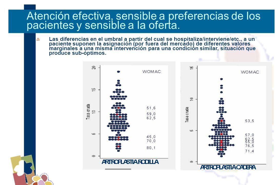 Las diferencias en el umbral a partir del cual se hospitaliza/interviene/etc., a un paciente suponen la asignación (por fuera del mercado) de diferentes valores marginales a una misma intervención para una condición similar, situación que produce sub-óptimos.