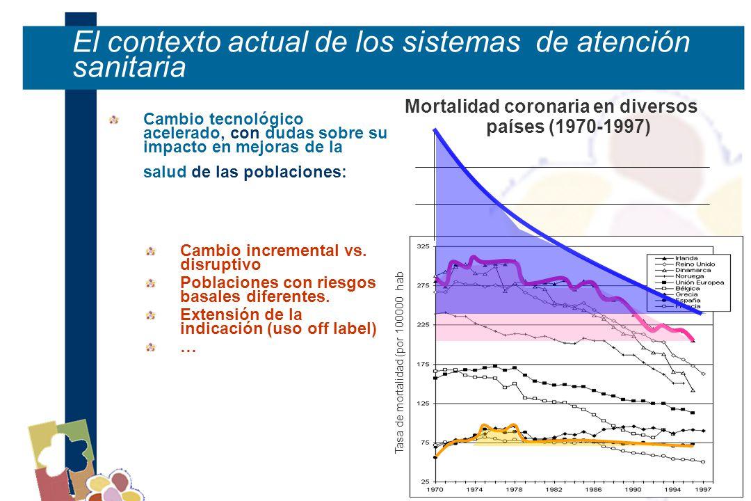 El contexto actual de los sistemas de atención sanitaria Cambio incremental vs.
