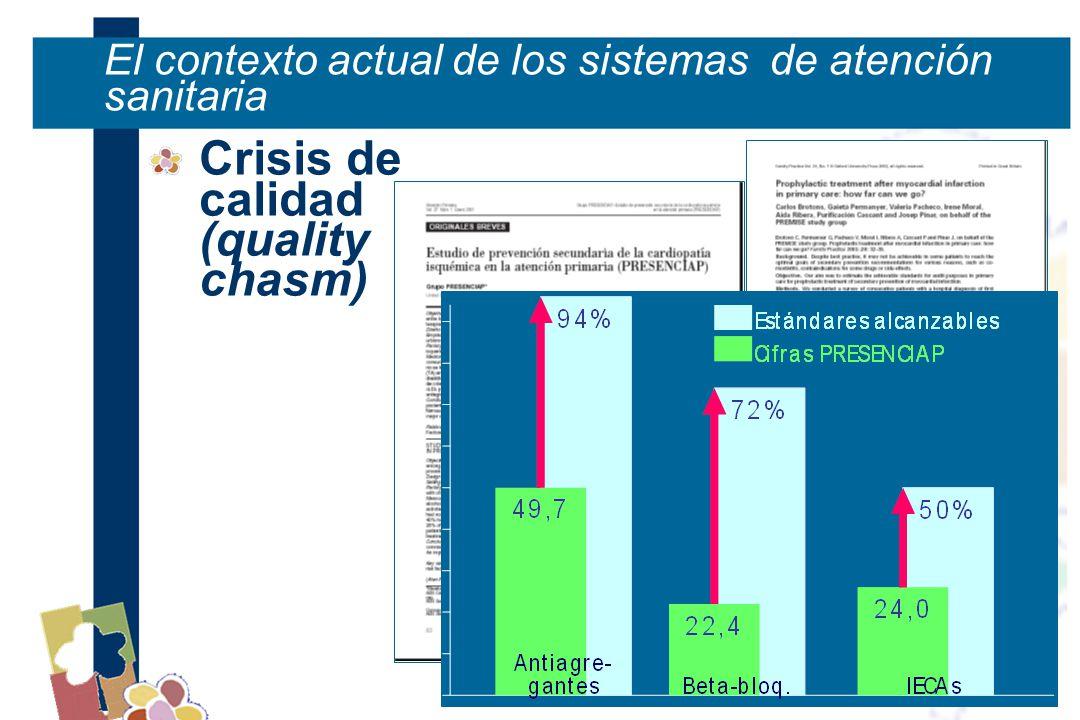 El contexto actual de los sistemas de atención sanitaria Crisis de calidad (quality chasm)