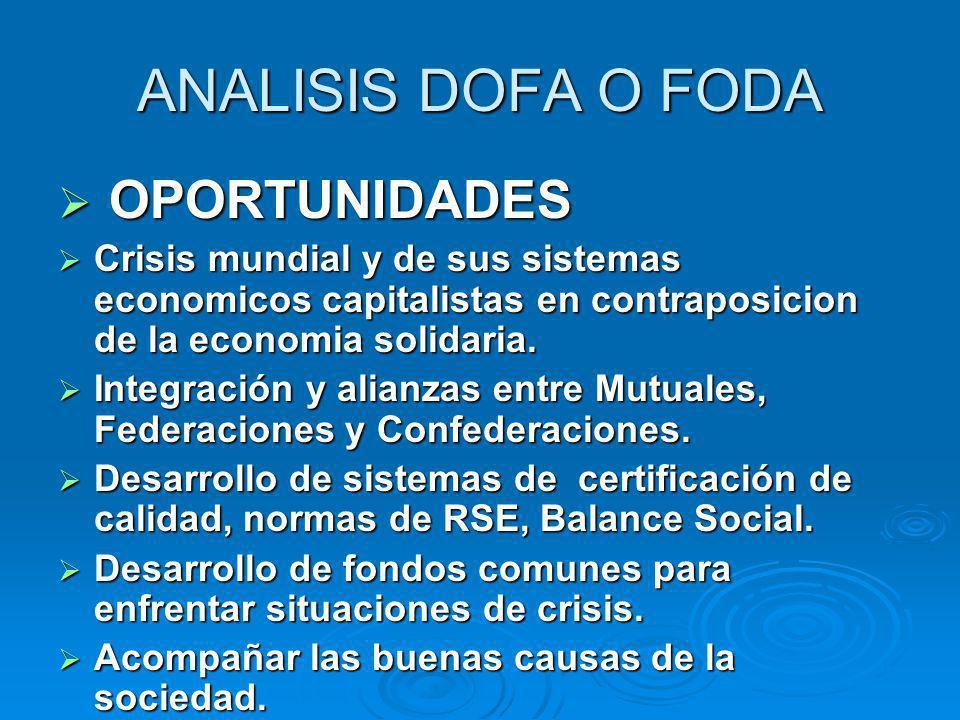 ANALISIS DOFA O FODA O OPORTUNIDADES Crisis mundial y de sus sistemas economicos capitalistas en contraposicion de la economia solidaria. Integración