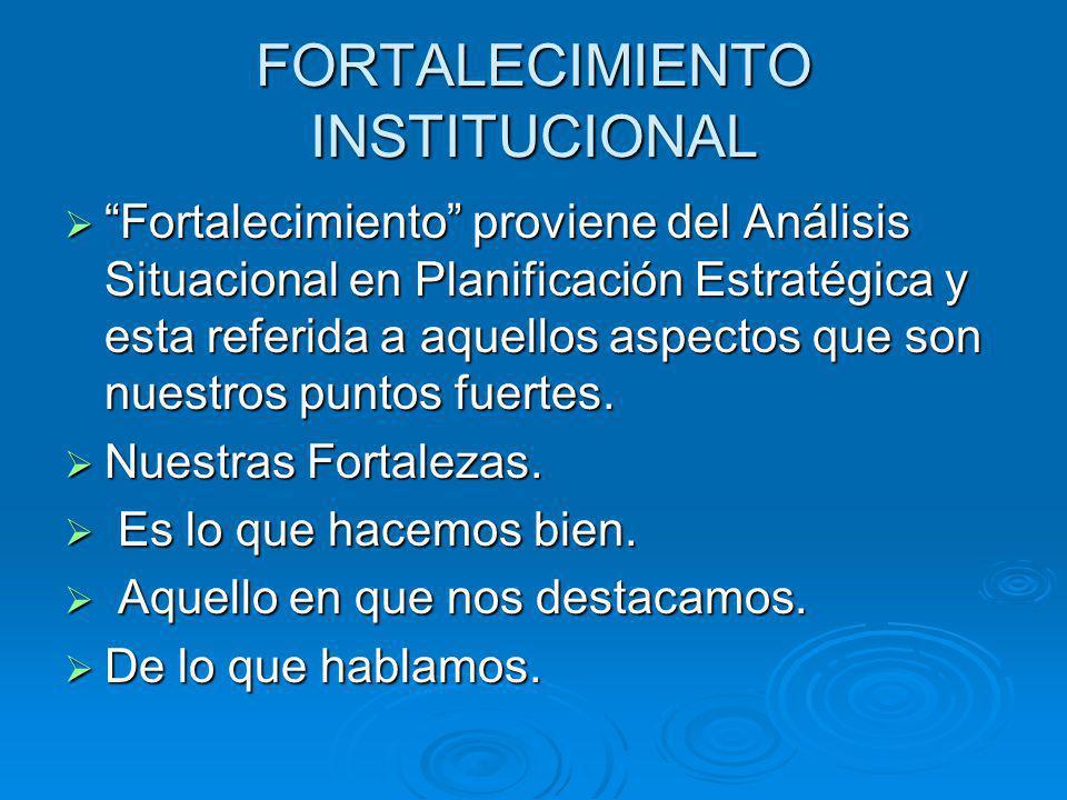 FORTALECIMIENTO INSTITUCIONAL Fortalecimiento proviene del Análisis Situacional en Planificación Estratégica y esta referida a aquellos aspectos que s