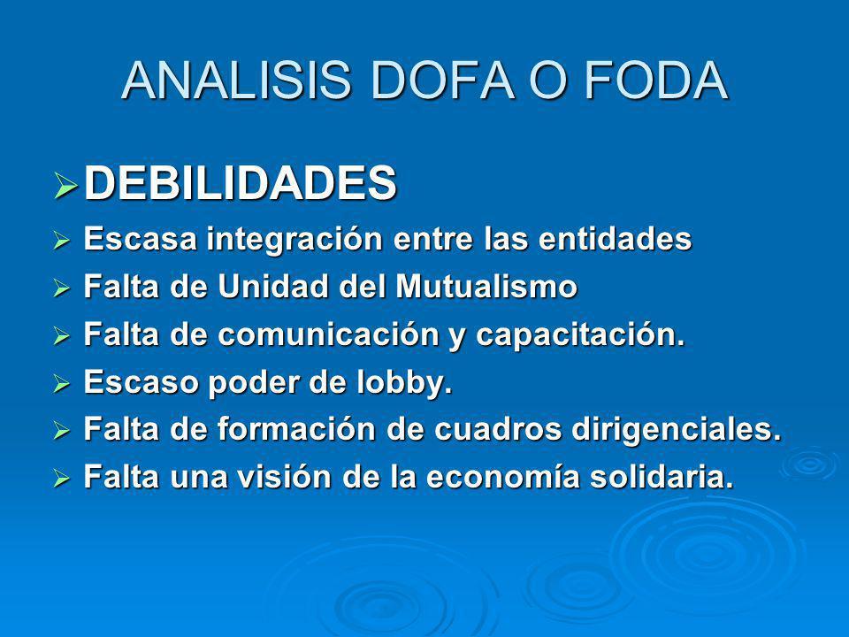 ANALISIS DOFA O FODA DEBILIDADES Escasa integración entre las entidades Falta de Unidad del Mutualismo Falta de comunicación y capacitación. Escaso po