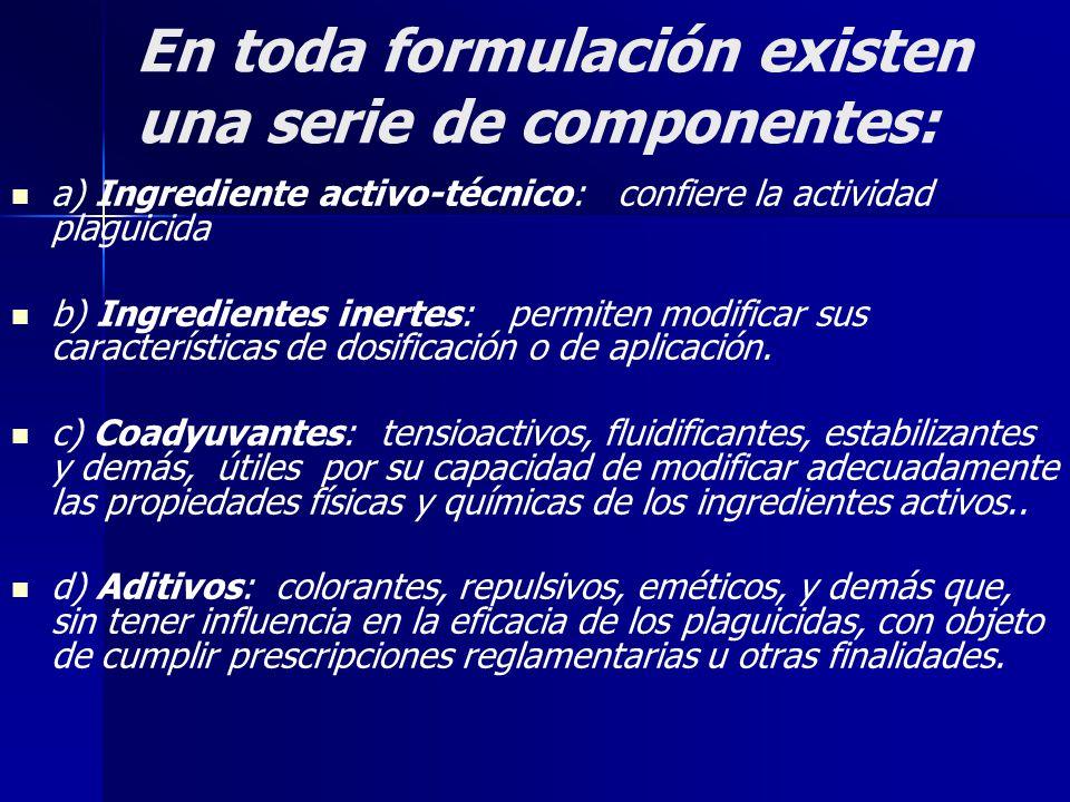 En toda formulación existen una serie de componentes: a) Ingrediente activo-técnico: confiere la actividad plaguicida b) Ingredientes inertes: permite
