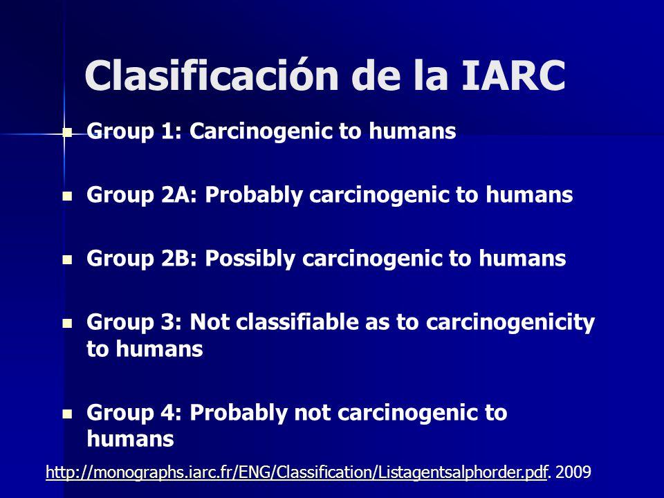 Clasificación de la IARC Group 1: Carcinogenic to humans Group 2A: Probably carcinogenic to humans Group 2B: Possibly carcinogenic to humans Group 3: