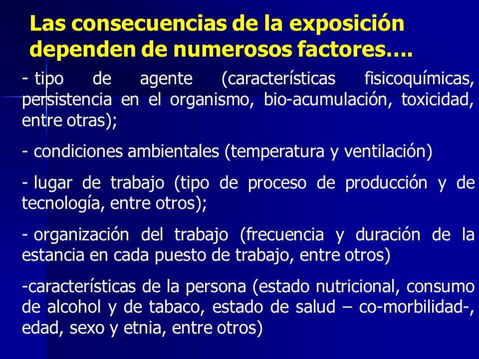 Las consecuencias de la exposición dependen de numerosos factores…. - tipo de agente (características fisicoquímicas, persistencia en el organismo, bi