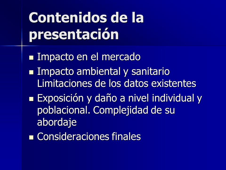 Contenidos de la presentación Impacto en el mercado Impacto en el mercado Impacto ambiental y sanitario Limitaciones de los datos existentes Impacto a