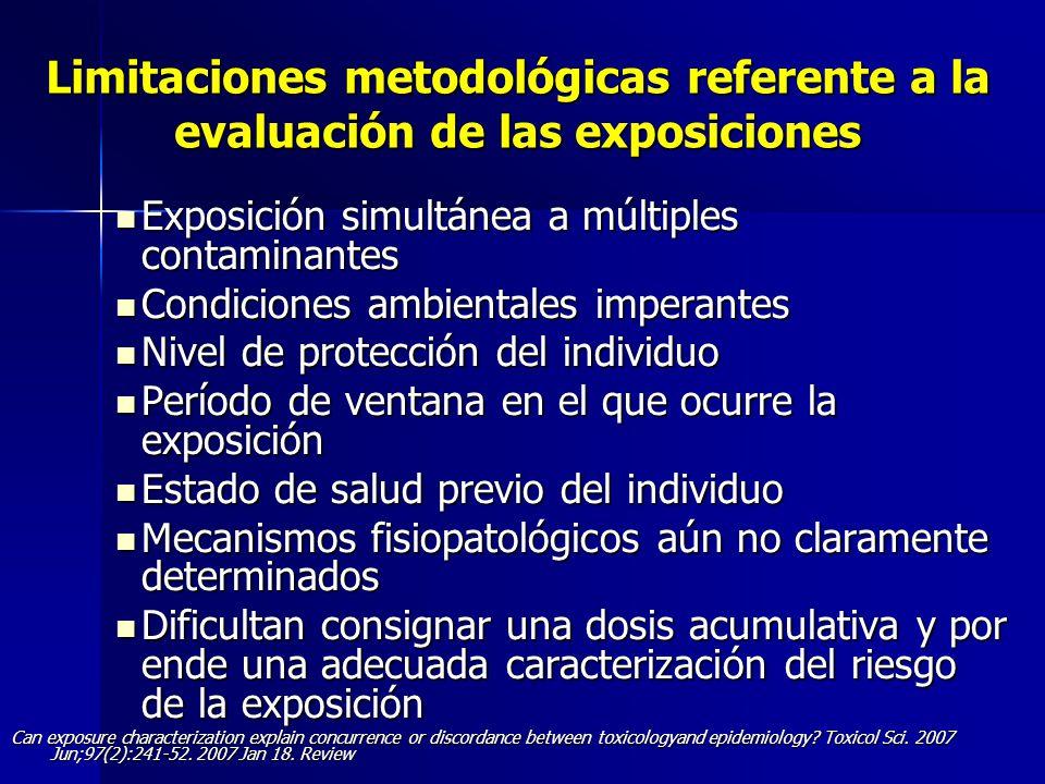 Limitaciones metodológicas referente a la evaluación de las exposiciones Exposición simultánea a múltiples contaminantes Exposición simultánea a múlti