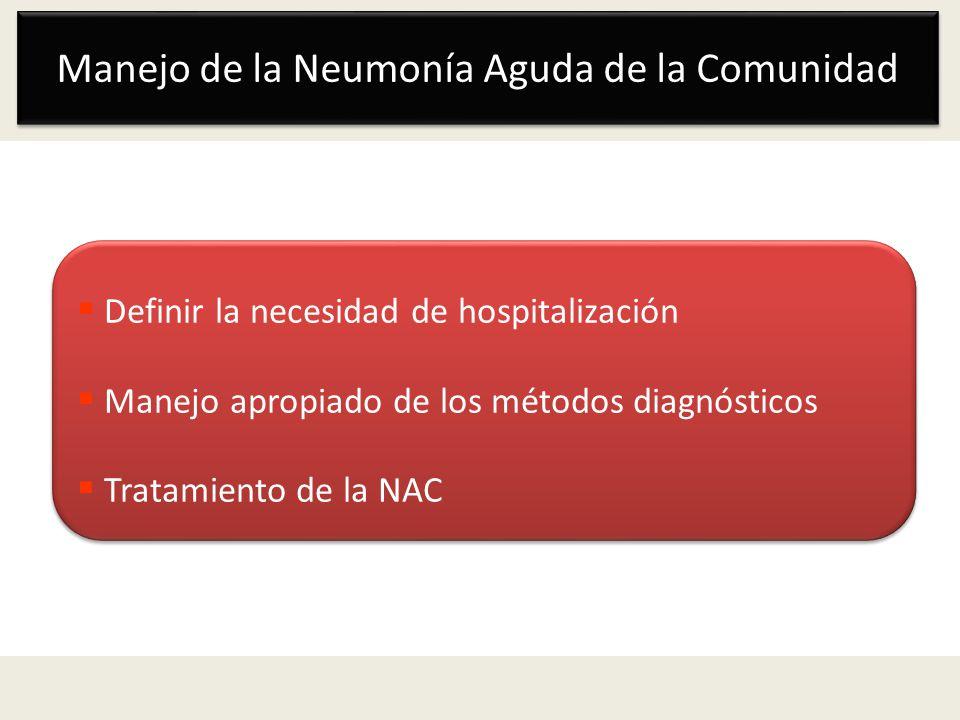 Definir la necesidad de hospitalización Manejo apropiado de los métodos diagnósticos Tratamiento de la NAC Definir la necesidad de hospitalización Man