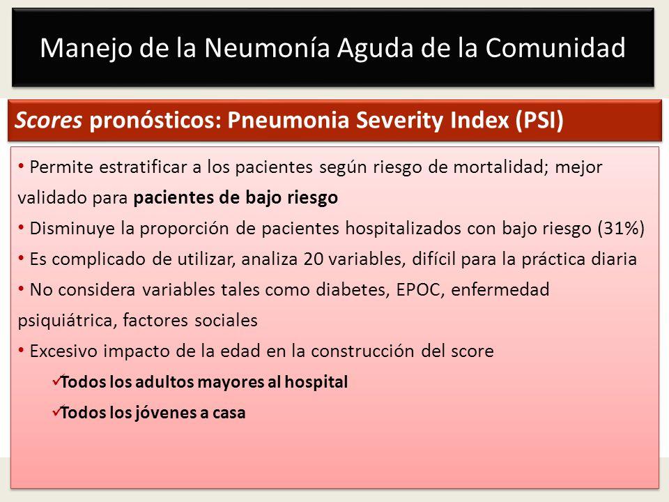 Manejo de la Neumonía Aguda de la Comunidad Scores pronósticos: Pneumonia Severity Index (PSI) Permite estratificar a los pacientes según riesgo de mo