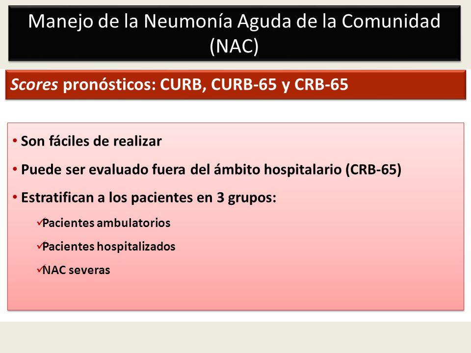 Manejo de la Neumonía Aguda de la Comunidad (NAC) Scores pronósticos: CURB, CURB-65 y CRB-65 Son fáciles de realizar Puede ser evaluado fuera del ámbi