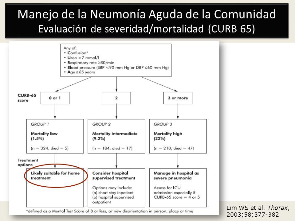 Manejo de la Neumonía Aguda de la Comunidad Evaluación de severidad/mortalidad (CURB 65) Lim WS et al. Thorax, 2003;58:377-382