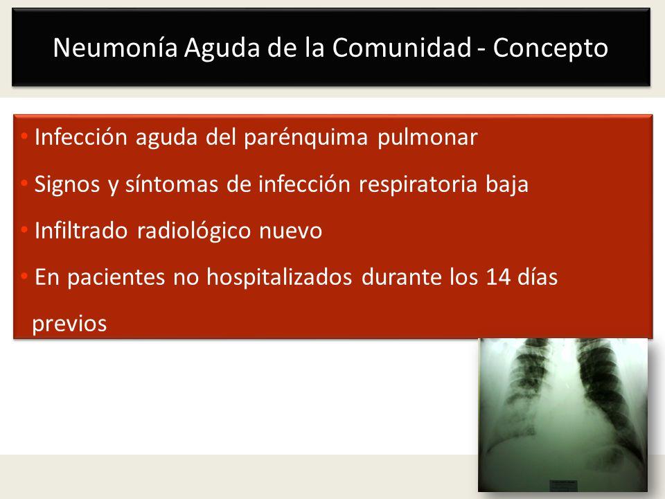 Neumonía Aguda de la Comunidad - Concepto Infección aguda del parénquima pulmonar Signos y síntomas de infección respiratoria baja Infiltrado radiológ