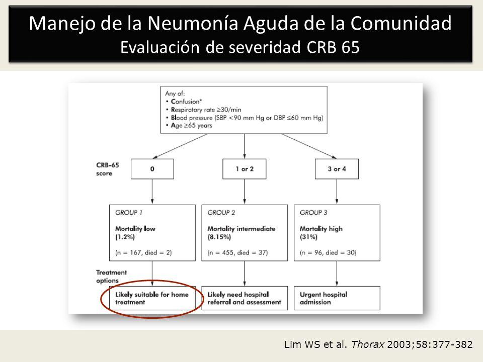Manejo de la Neumonía Aguda de la Comunidad Evaluación de severidad CRB 65 Lim WS et al. Thorax 2003;58:377-382
