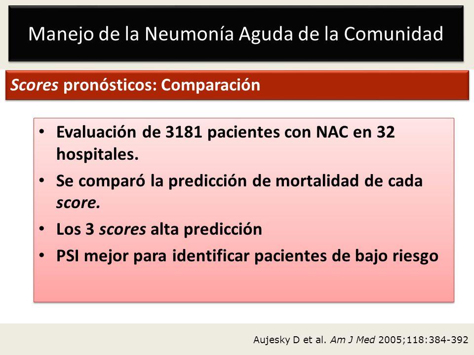 Manejo de la Neumonía Aguda de la Comunidad Scores pronósticos: Comparación Evaluación de 3181 pacientes con NAC en 32 hospitales. Se comparó la predi