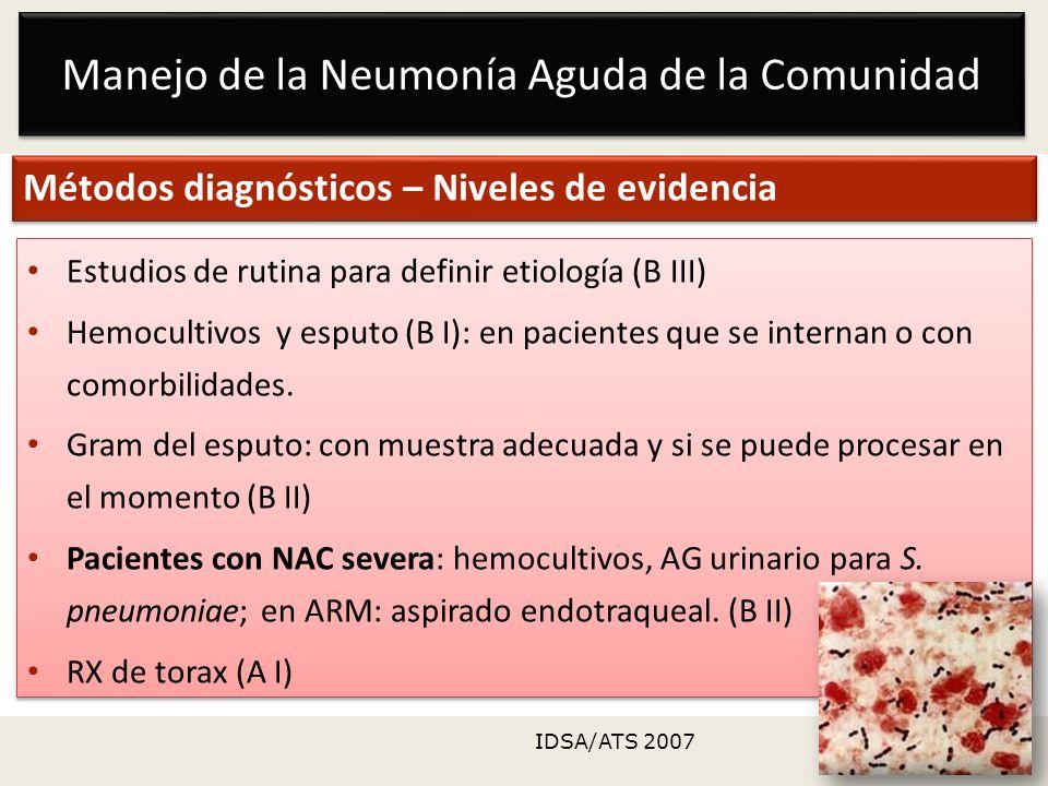 Manejo de la Neumonía Aguda de la Comunidad Métodos diagnósticos – Niveles de evidencia Estudios de rutina para definir etiología (B III) Hemocultivos