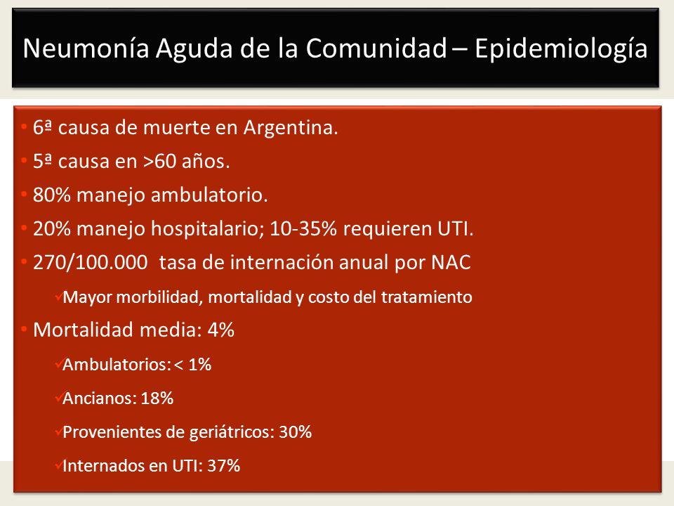 Neumonía Aguda de la Comunidad – Epidemiología 6ª causa de muerte en Argentina. 5ª causa en >60 años. 80% manejo ambulatorio. 20% manejo hospitalario;