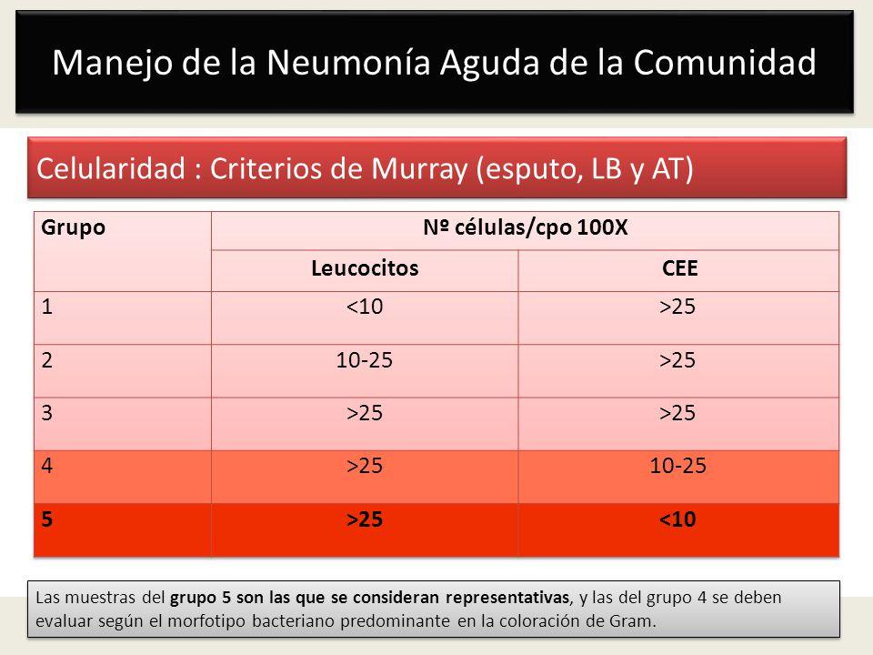 Manejo de la Neumonía Aguda de la Comunidad Celularidad : Criterios de Murray (esputo, LB y AT) Las muestras del grupo 5 son las que se consideran rep