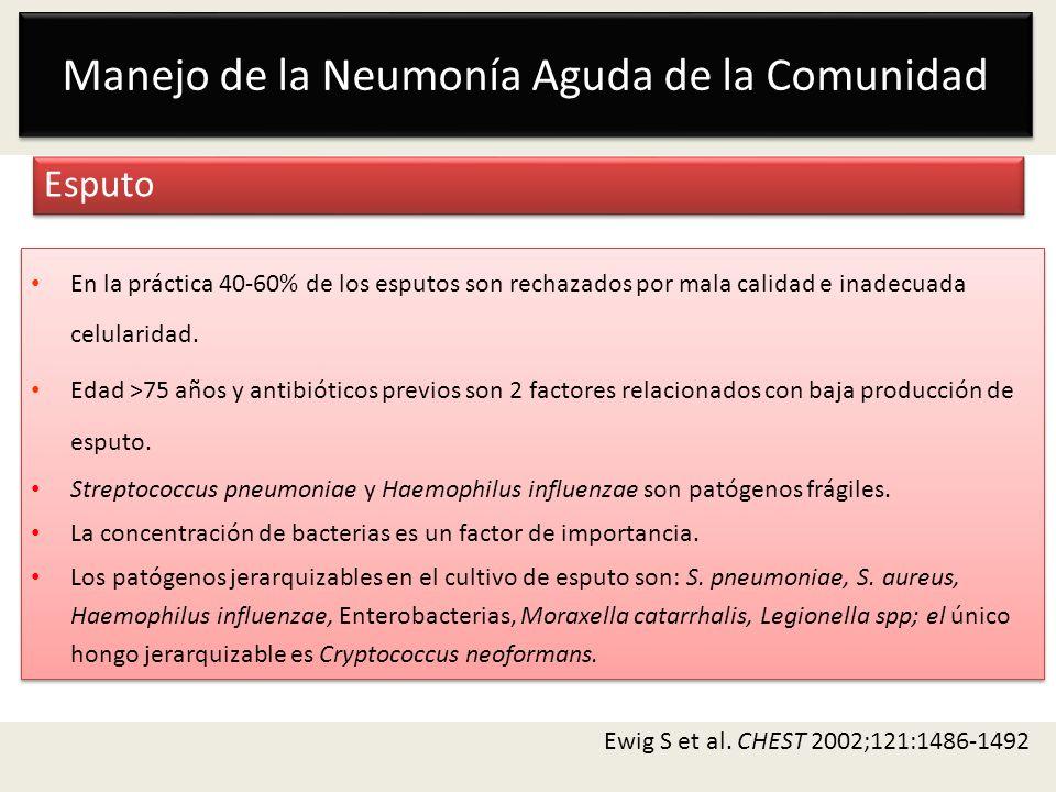 Manejo de la Neumonía Aguda de la Comunidad Esputo En la práctica 40-60% de los esputos son rechazados por mala calidad e inadecuada celularidad. Edad