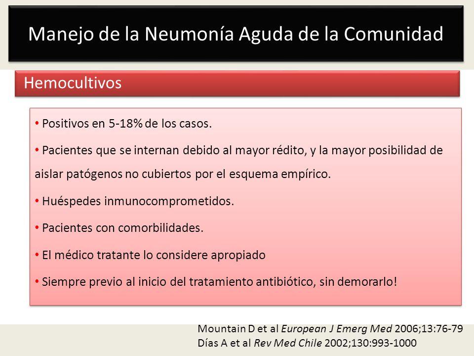 Manejo de la Neumonía Aguda de la Comunidad Hemocultivos Positivos en 5-18% de los casos. Pacientes que se internan debido al mayor rédito, y la mayor