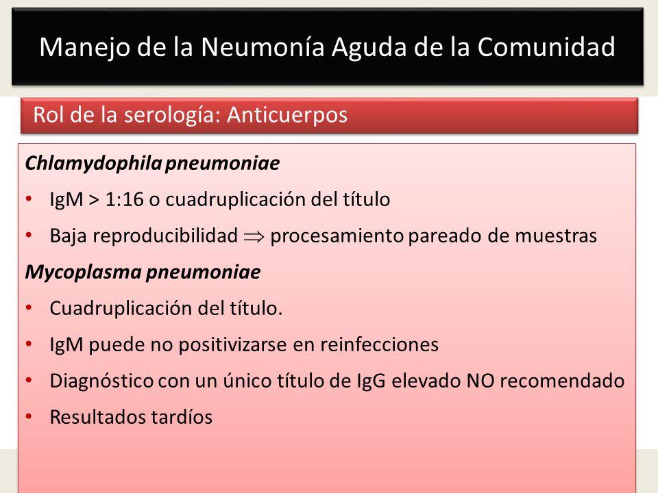 Manejo de la Neumonía Aguda de la Comunidad Rol de la serología: Anticuerpos Chlamydophila pneumoniae IgM > 1:16 o cuadruplicación del título Baja rep