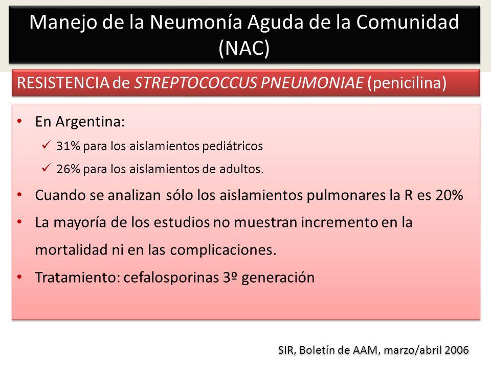 Manejo de la Neumonía Aguda de la Comunidad (NAC) SIR, Boletín de AAM, marzo/abril 2006 En Argentina: 31% para los aislamientos pediátricos 26% para l
