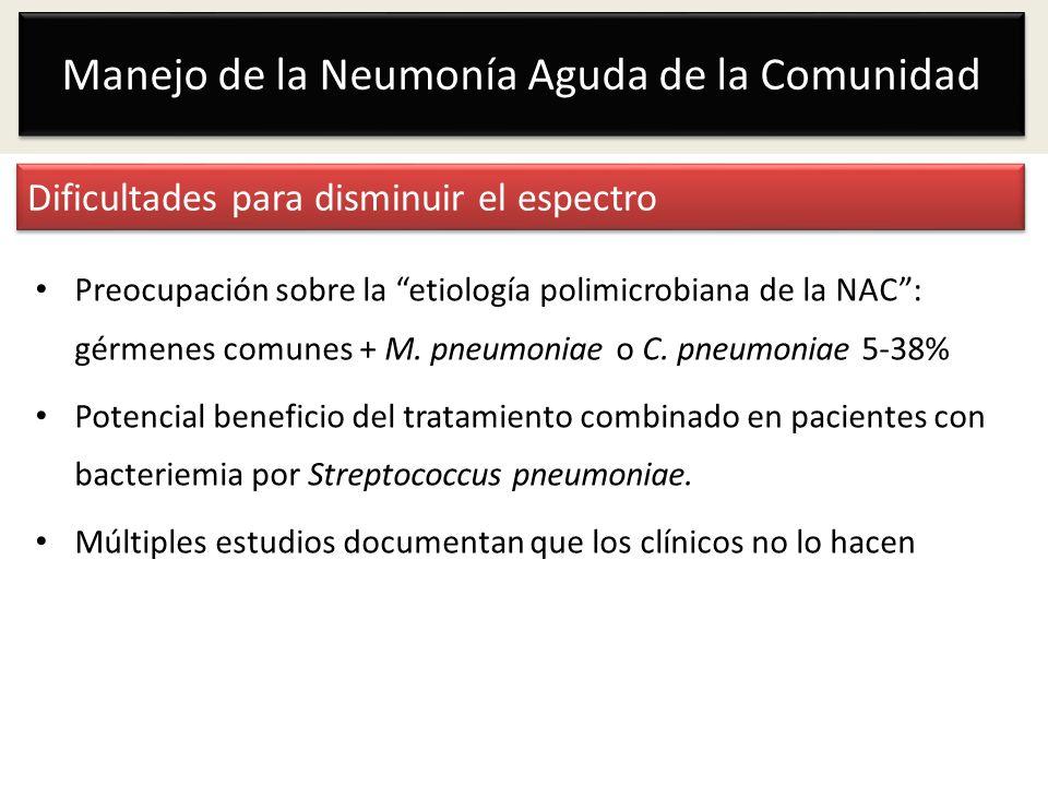 Dificultades para disminuir el espectro Preocupación sobre la etiología polimicrobiana de la NAC: gérmenes comunes + M. pneumoniae o C. pneumoniae 5-3