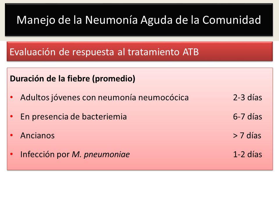 Evaluación de respuesta al tratamiento ATB Manejo de la Neumonía Aguda de la Comunidad Duración de la fiebre (promedio) Adultos jóvenes con neumonía n