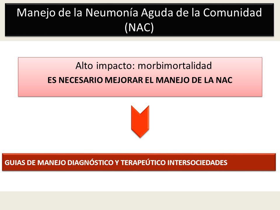 NAC: ¿Cuándo sospechar SAMR de la comunidad (CA-SAMR).
