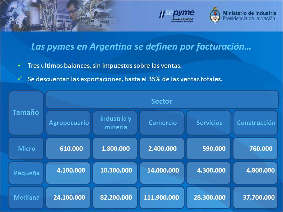 … y tienen un rol relevante en la economía argentina.
