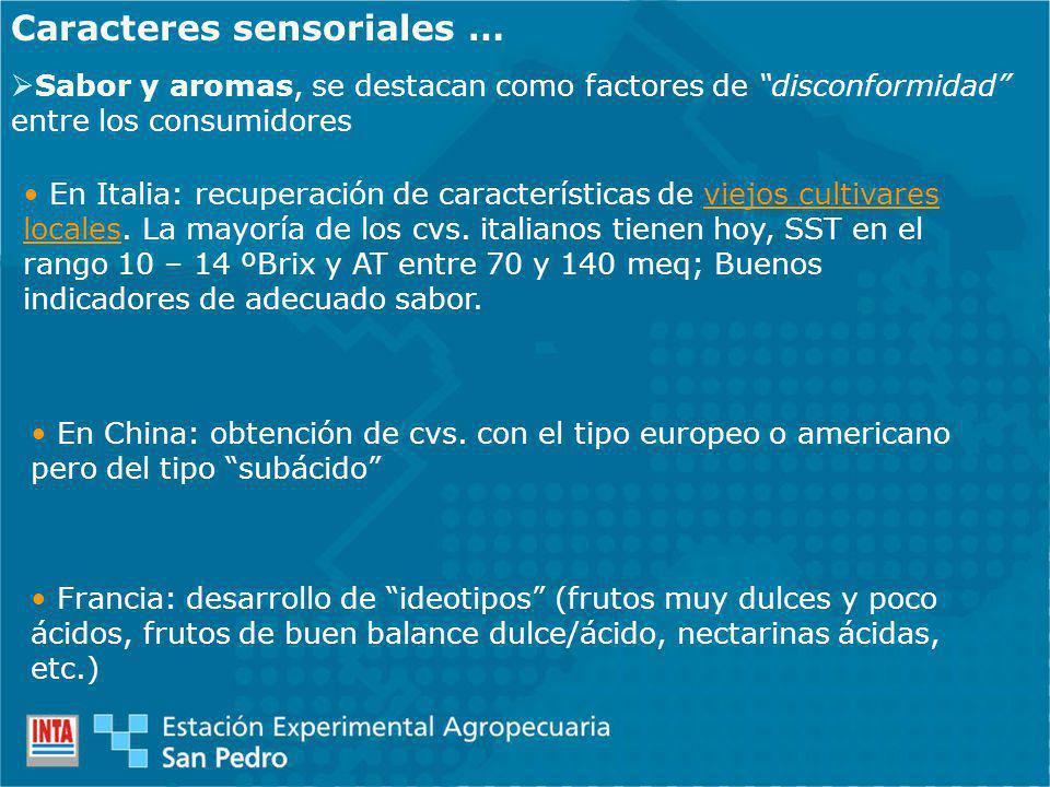 Caracteres sensoriales … Sabor y aromas, se destacan como factores de disconformidad entre los consumidores En Italia: recuperación de características de viejos cultivares locales.