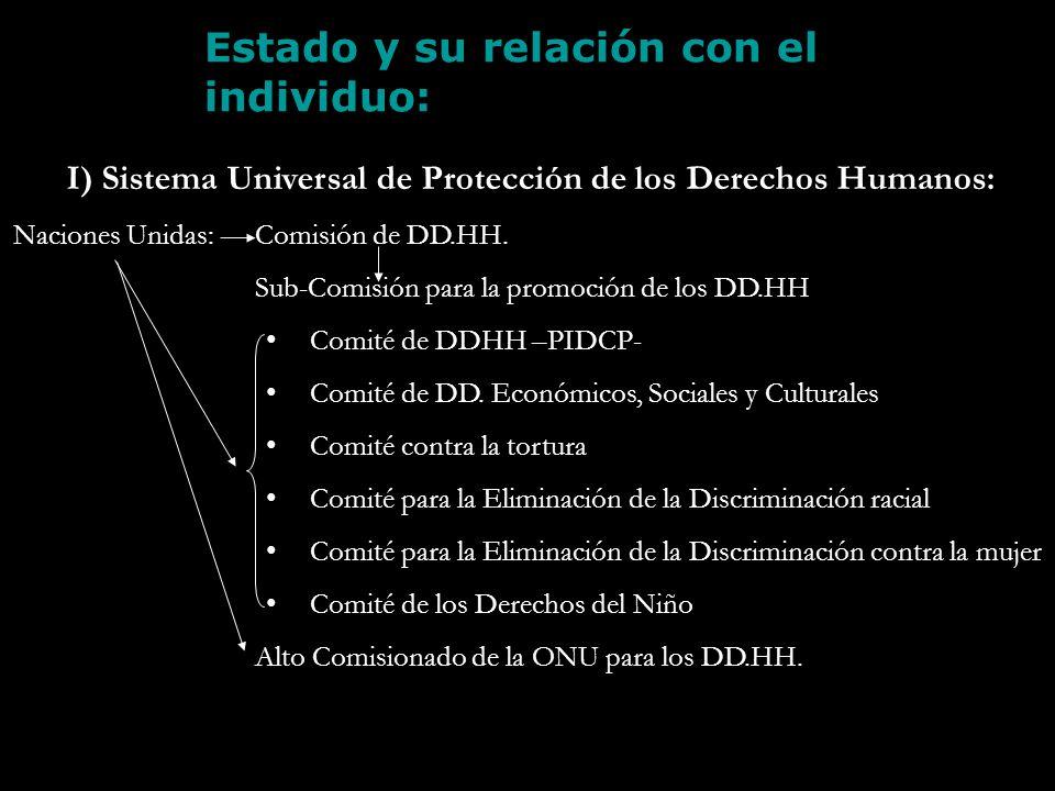 Estado y su relación con el individuo: I) Sistema Universal de Protección de los Derechos Humanos: Naciones Unidas:Comisión de DD.HH. Sub-Comisión par