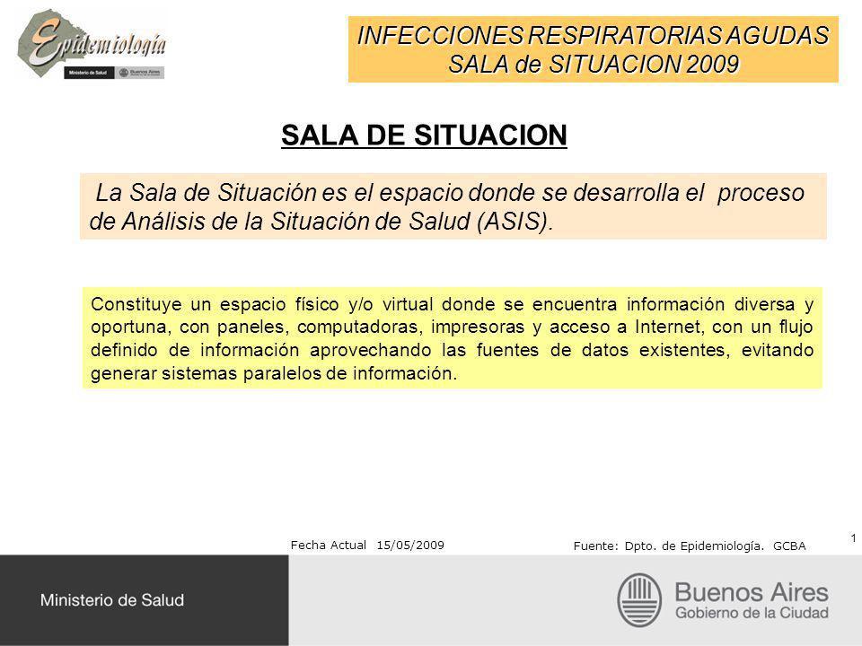 INFECCIONES RESPIRATORIAS AGUDAS SALA de SITUACION 2009 RELEVAMIENTO HOSPITALARIO MENORES de 5 AÑOS de EDAD INTERNADOS POR INFECCION RESPIRATORIA AGUDA BAJA (IRAB) Total de Hospitales Semana 18.