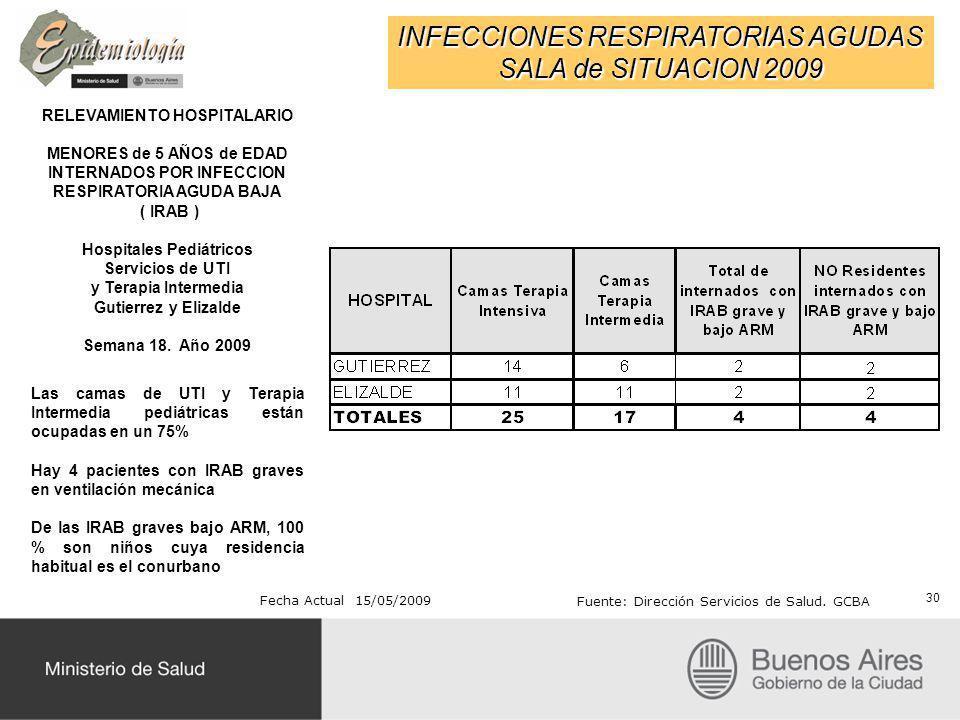 INFECCIONES RESPIRATORIAS AGUDAS SALA de SITUACION 2009 RELEVAMIENTO HOSPITALARIO MENORES de 5 AÑOS de EDAD INTERNADOS POR INFECCION RESPIRATORIA AGUDA BAJA ( IRAB ) Hospitales Pediátricos Servicios de UTI y Terapia Intermedia Gutierrez y Elizalde Semana 18.