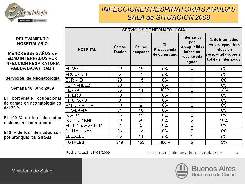 INFECCIONES RESPIRATORIAS AGUDAS SALA de SITUACION 2009 RELEVAMIENTO HOSPITALARIO MENORES de 5 AÑOS de EDAD INTERNADOS POR INFECCION RESPIRATORIA AGUDA BAJA ( IRAB ) Servicios de Neonatología Semana 18.