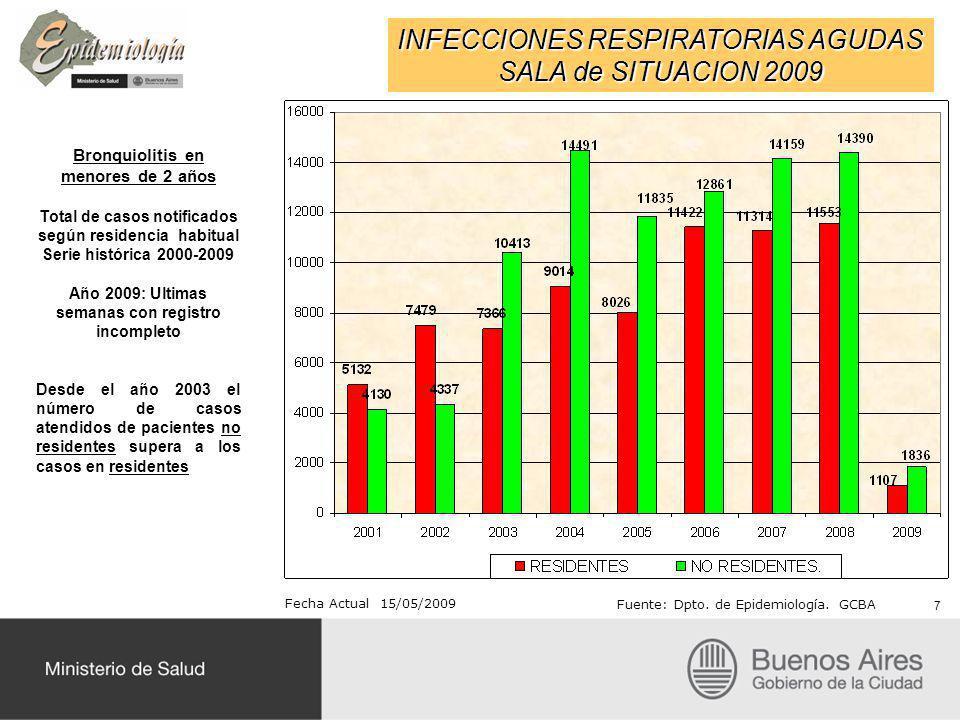 INFECCIONES RESPIRATORIAS AGUDAS SALA de SITUACION 2009 RELEVAMIENTO HOSPITALARIO MENORES de 5 AÑOS de EDAD INTERNADOS POR INFECCION RESPIRATORIA AGUDA BAJA ( IRAB ) Hospitales Generales de Agudos Servicios de Pediatría Semana 18.