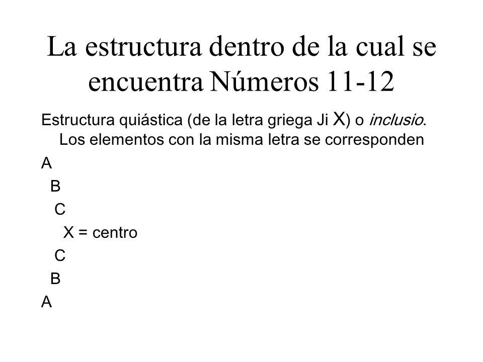 La estructura dentro de la cual se encuentra Números 11-12 Estructura quiástica (de la letra griega Ji Χ ) o inclusio. Los elementos con la misma letr