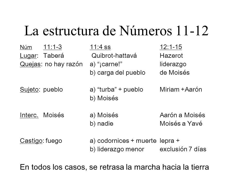 La estructura de Números 11-12 Núm 11:1-3 11:4 ss12:1-15 Lugar: Taberá Quibrot-hattavá Hazerot Quejas: no hay razóna) ¡carne! liderazgo b) carga del p