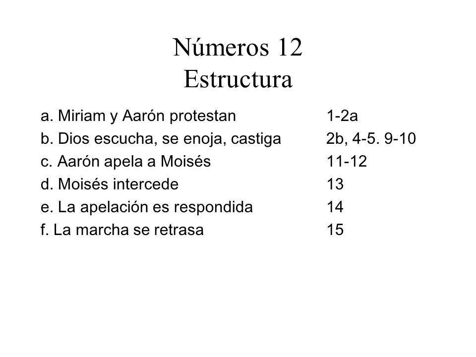Números 12 Estructura a. Miriam y Aarón protestan 1-2a b. Dios escucha, se enoja, castiga 2b, 4-5. 9-10 c. Aarón apela a Moisés 11-12 d. Moisés interc