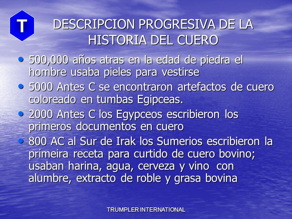 TRUMPLER INTERNATIONAL EMULSION DE UN ENGRASANTE EN AGUA EMULSION DE UN ENGRASANTE EN AGUA AGUA AGUA AGUA AGUA LUBR ICAN TE T