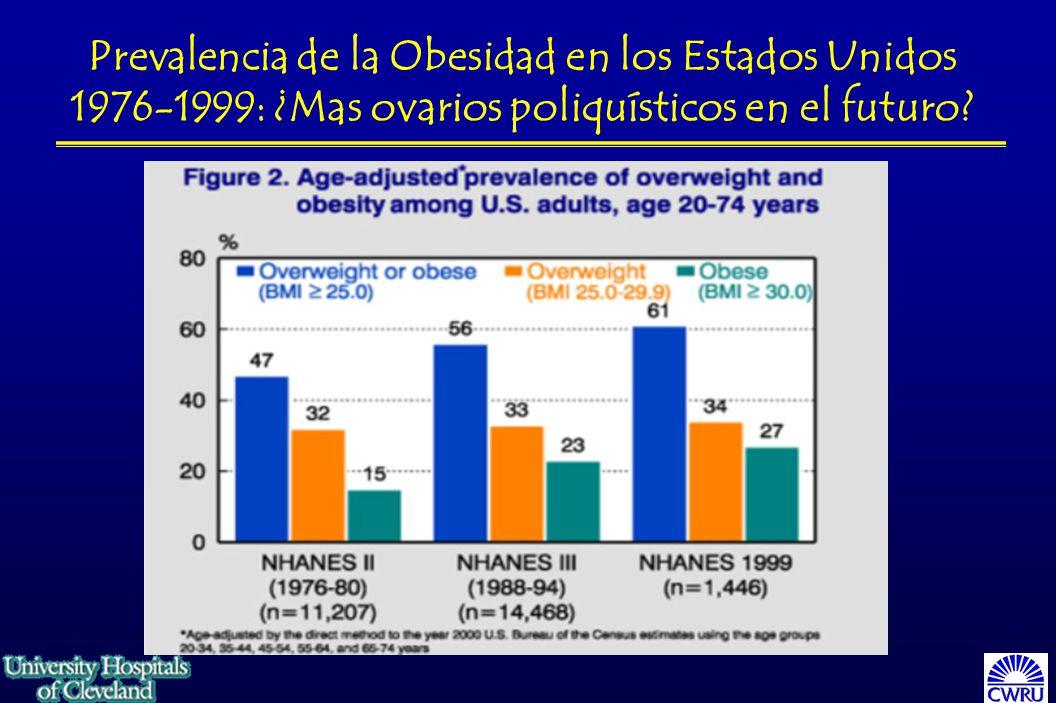 Prevalencia de la Obesidad en los Estados Unidos 1976-1999: ¿Mas ovarios poliquísticos en el futuro?