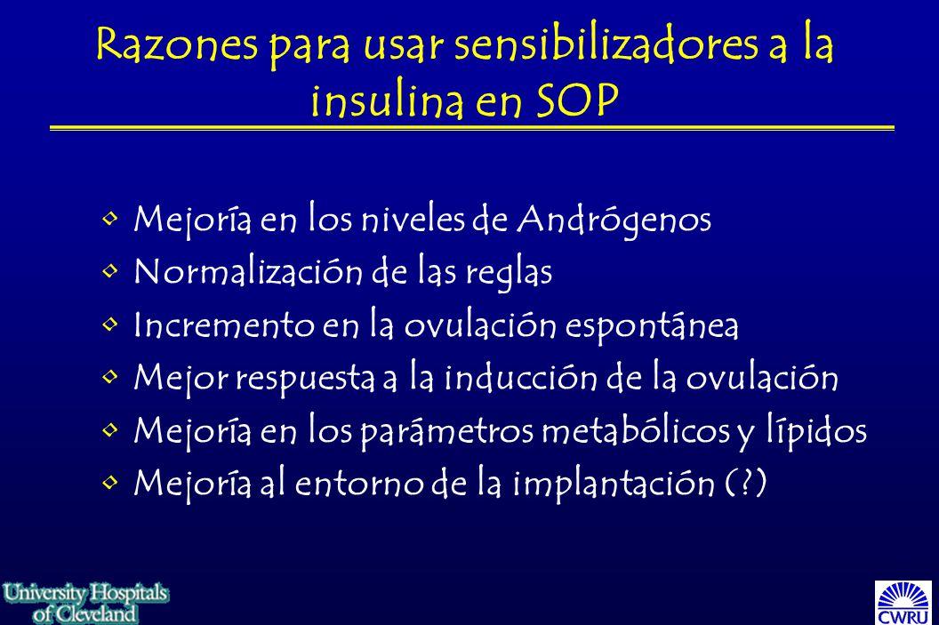 Razones para usar sensibilizadores a la insulina en SOP Mejoría en los niveles de Andrógenos Normalización de las reglas Incremento en la ovulación espontánea Mejor respuesta a la inducción de la ovulación Mejoría en los parámetros metabólicos y lípidos Mejoría al entorno de la implantación (?)