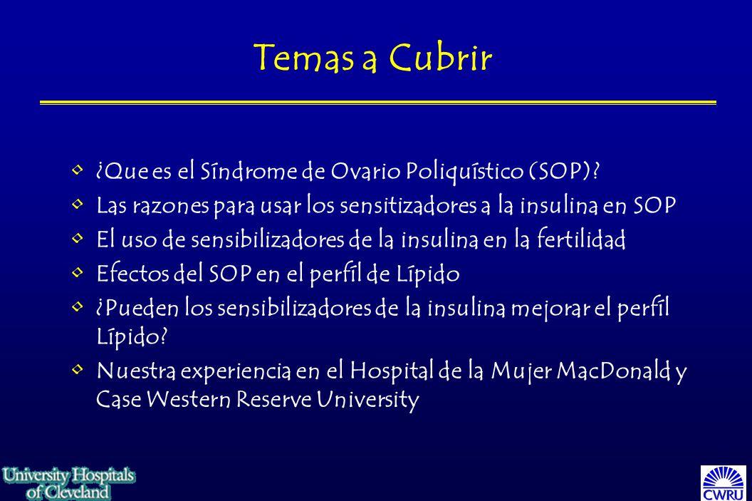 Temas a Cubrir ¿Que es el Síndrome de Ovario Poliquístico (SOP).