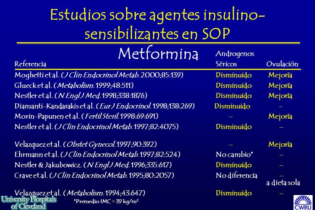 Estudios sobre agentes insulino- sensibilizantes en SOP Androgenos ReferenciaSéricosOvulación Moghetti et al.