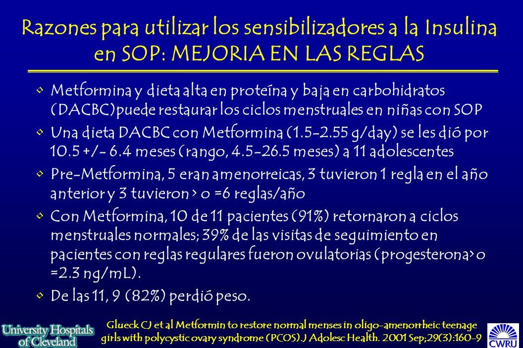 Metformina y dieta alta en proteína y baja en carbohidratos (DACBC)puede restaurar los ciclos menstruales en niñas con SOP Una dieta DACBC con Metformina (1.5-2.55 g/day) se les dió por 10.5 +/- 6.4 meses (rango, 4.5-26.5 meses) a 11 adolescentes Pre-Metformina, 5 eran amenorreicas, 3 tuvieron 1 regla en el año anterior y 3 tuvieron > o =6 reglas/año Con Metformina, 10 de 11 pacientes (91%) retornaron a ciclos menstruales normales; 39% de las visitas de seguimiento en pacientes con reglas regulares fueron ovulatorias (progesterona> o =2.3 ng/mL).