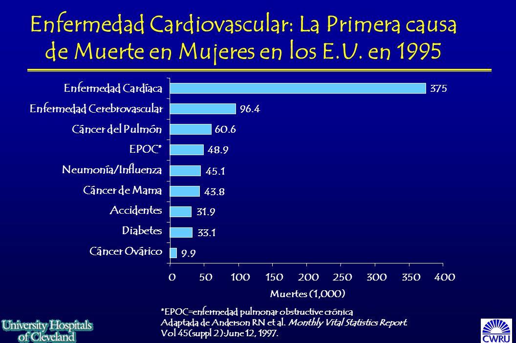 Enfermedad Cardiovascular: La Primera causa de Muerte en Mujeres en los E.U.