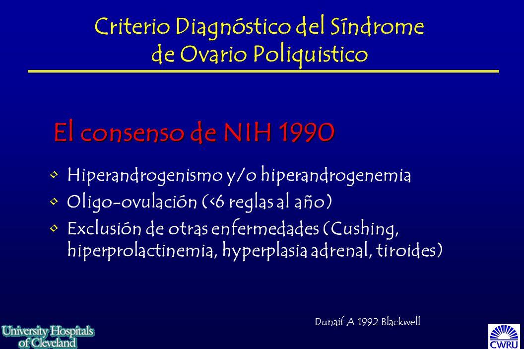 Criterio Diagnóstico del Síndrome de Ovario Poliquistico Hiperandrogenismo y/o hiperandrogenemia Oligo-ovulación (<6 reglas al año) Exclusión de otras enfermedades (Cushing, hiperprolactinemia, hyperplasia adrenal, tiroides) El consenso de NIH 1990 Dunaif A 1992 Blackwell