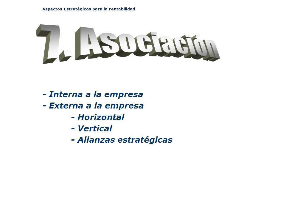 - Interna a la empresa - Externa a la empresa - Horizontal - Vertical - Alianzas estratégicas