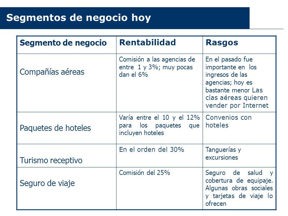 Segmentos de negocio hoy Segmento de negocio RentabilidadRasgos Compañías aéreas Comisión a las agencias de entre 1 y 3%; muy pocas dan el 6% En el pa